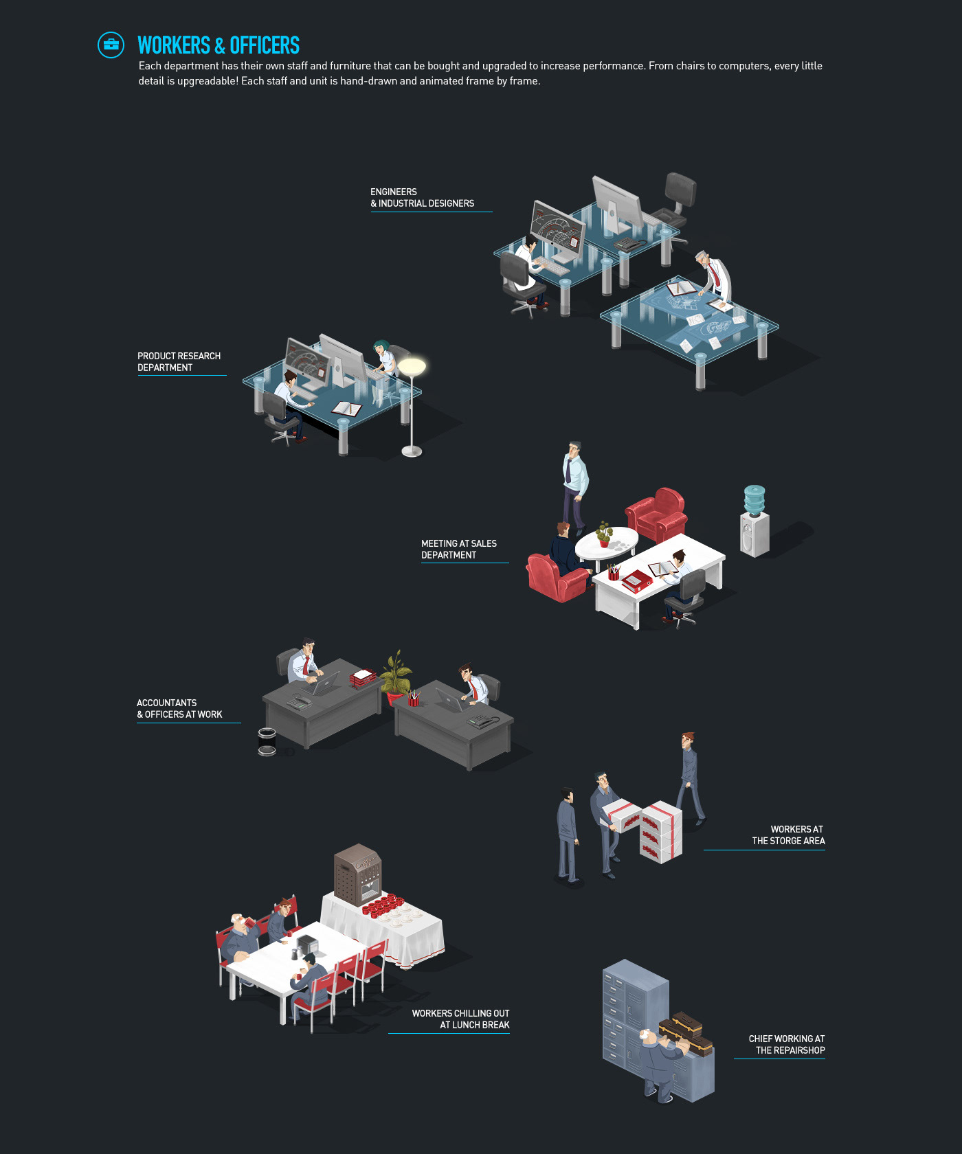 game  advergame Akbank Bank banking Interface machine Production Isometric infographic online realtime strategy