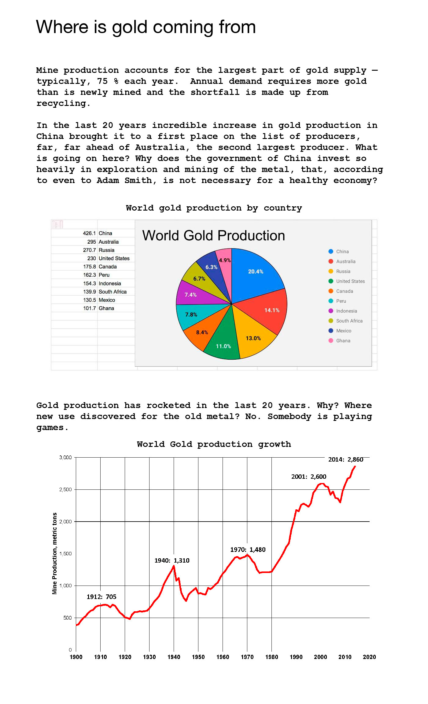 Where is gold coming from