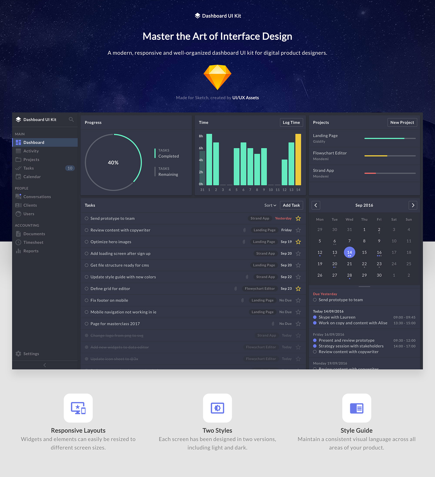Dashboard ui kit for sketch on behance it is a responsive next gen dashboard ui kit designed taking advantage of the latest sketch features such as symbols and constraints what does this mean buycottarizona Gallery