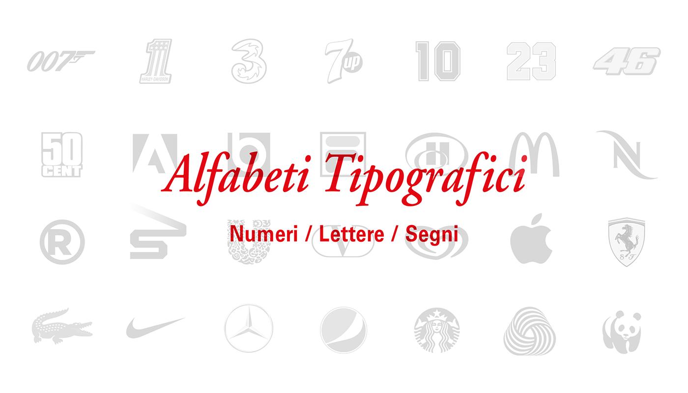alfabeto Blog di incontri libero astrologia matchmaking software scaricare