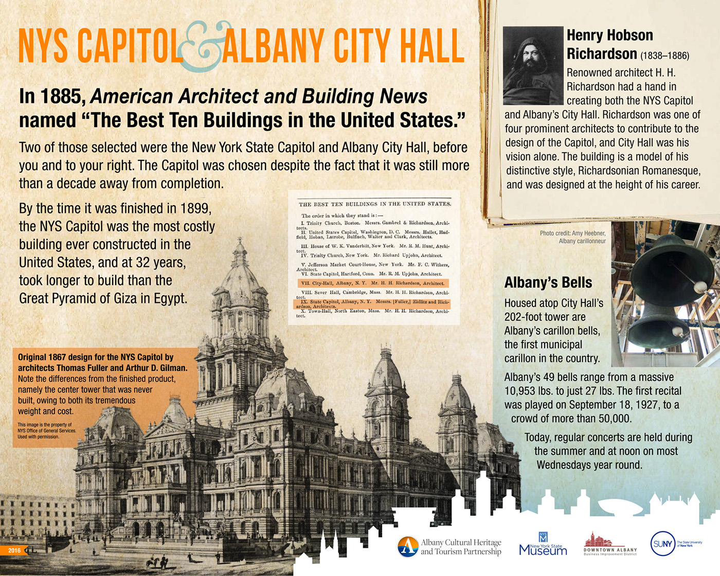 history panels map Signage Albany culture Street Map wayfinding