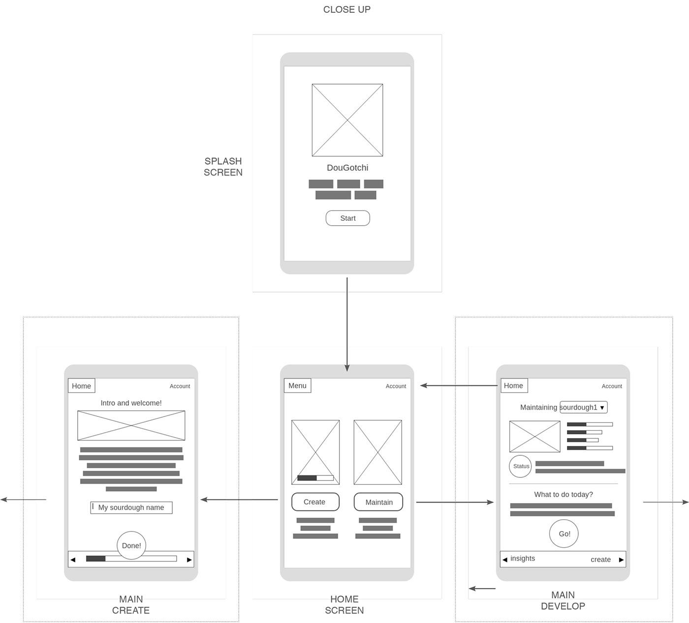 app ux UI mobile dough bread makers