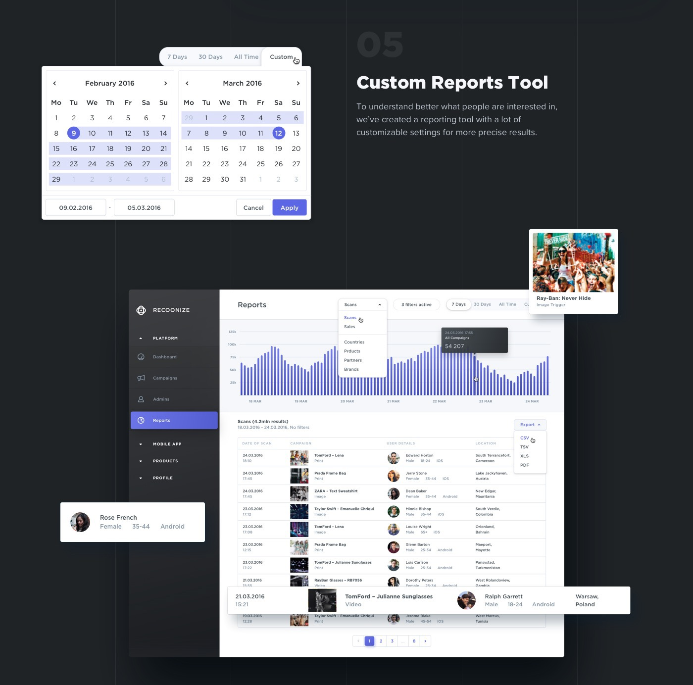 admin panel dashboard Charts Graphs analytics filters reports Style Guide design system visual language