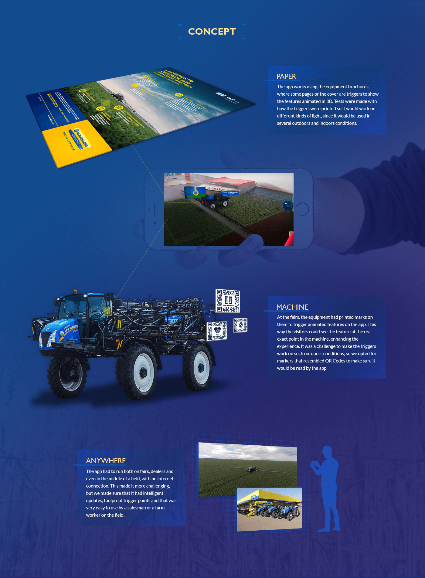 agriculture agrobusiness farm Technology augmented reality New Holland Tractor Fair Interface interaction