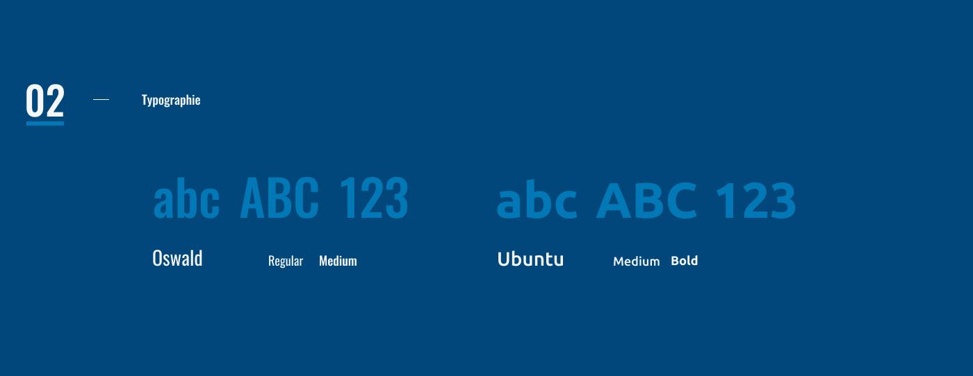 ux UI Interface iPad ipad pro application oswald Ubuntu red blue