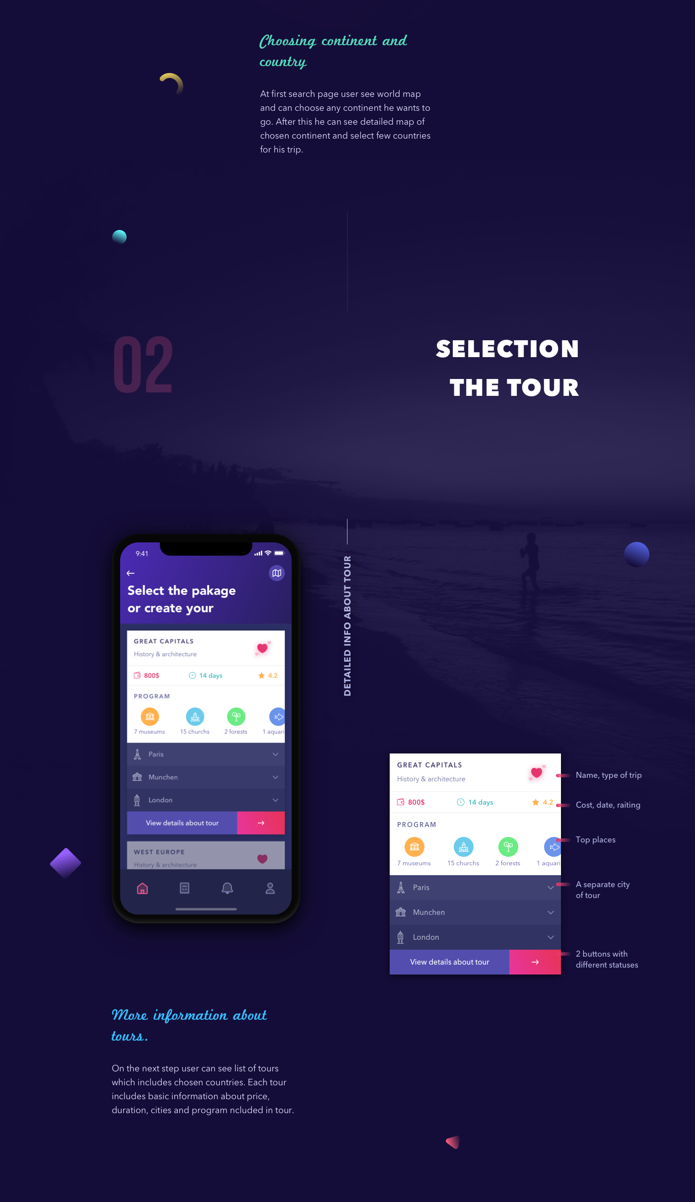 app Mobile app ios mobile design app ui design Travel site web site