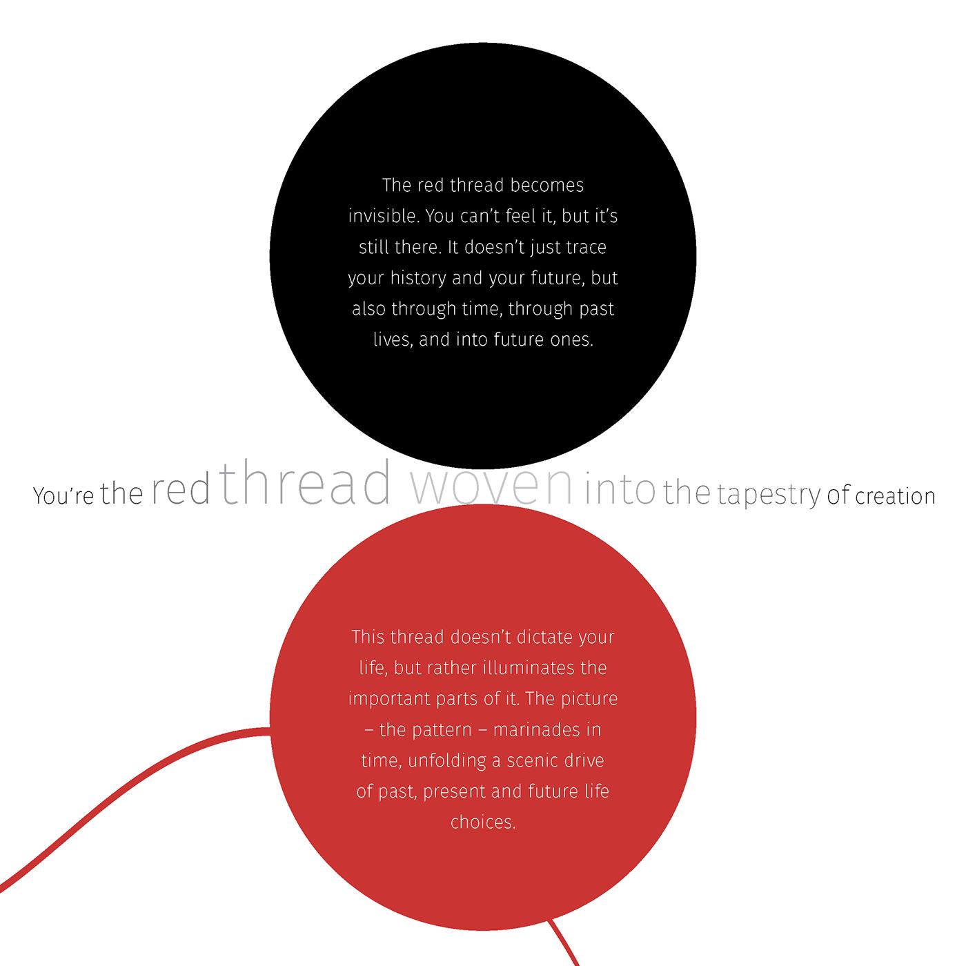 brand story brand strategy copywriting  design Layout marketing