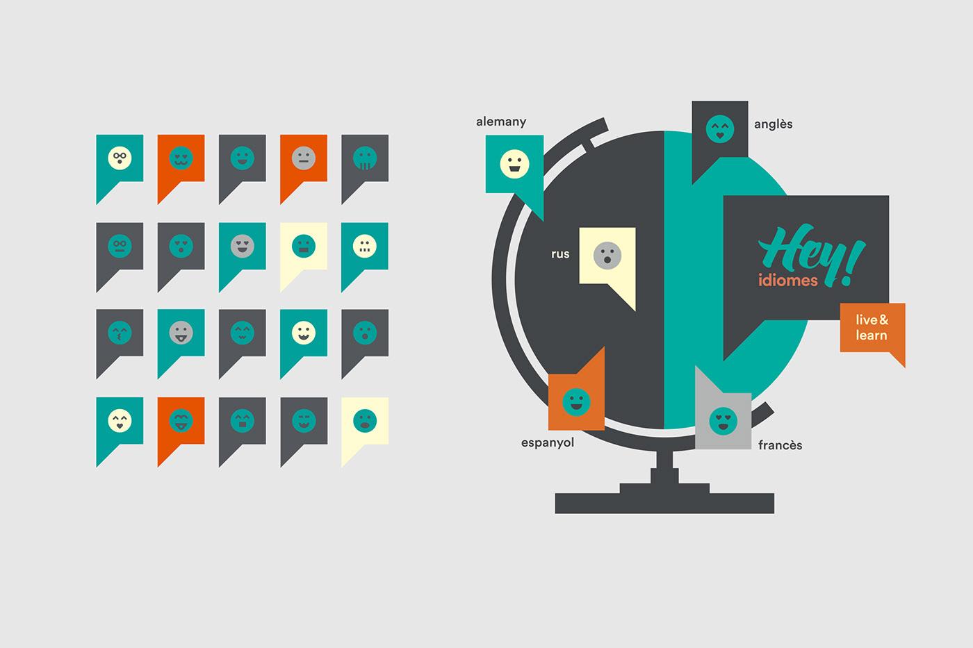 branding  school language Logotype brand corporate barcelona identidad visual identity Diseño de Interiores