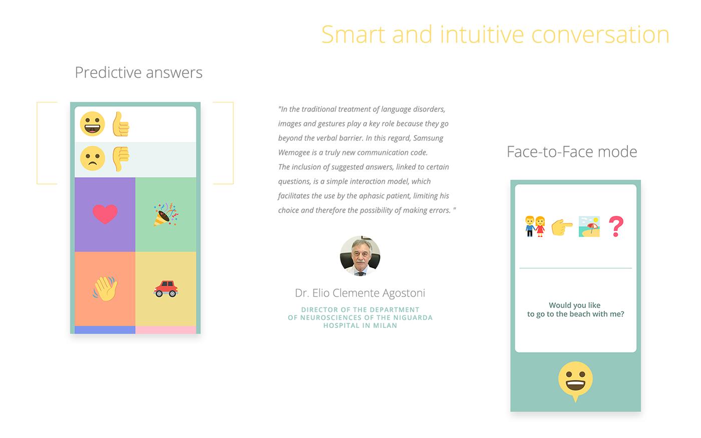 app wemogee Samsung aphasia afasia Health medical Emoji Pharma ux