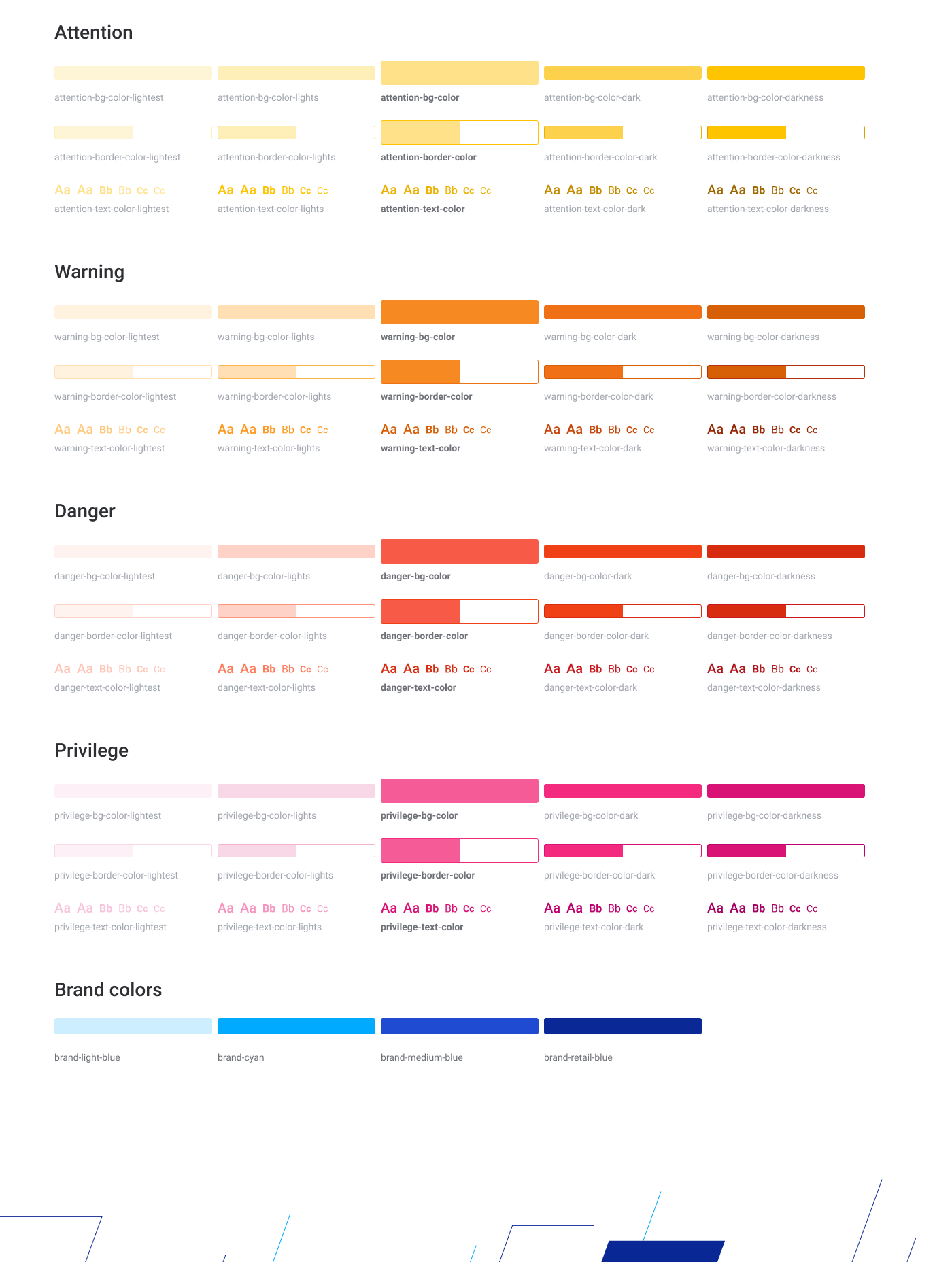 Figma ui-kit variants design system