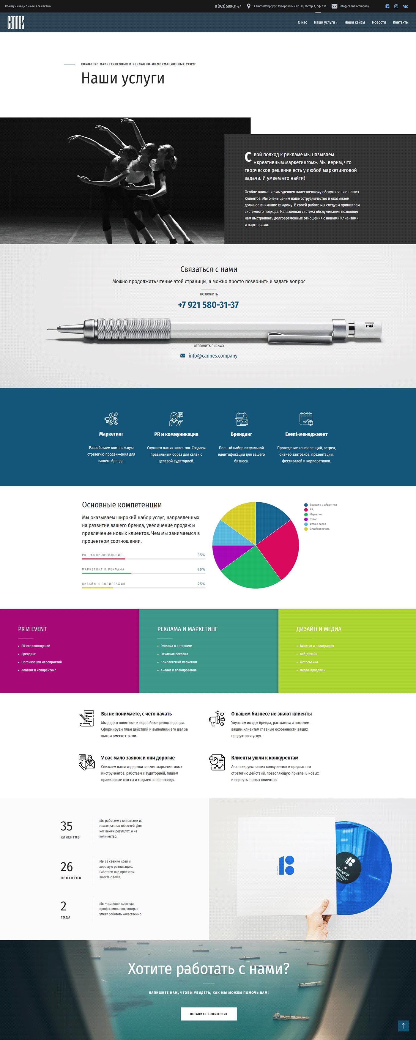 Корпоративный сайт wordpress