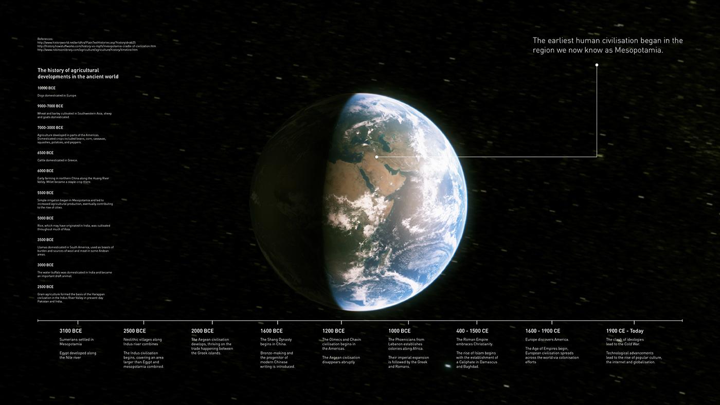 infographics Data visualisation pale blue dot carl sagan Human Condition humanity world Global visual information design Visual Representation data visualisation Contextual Information information