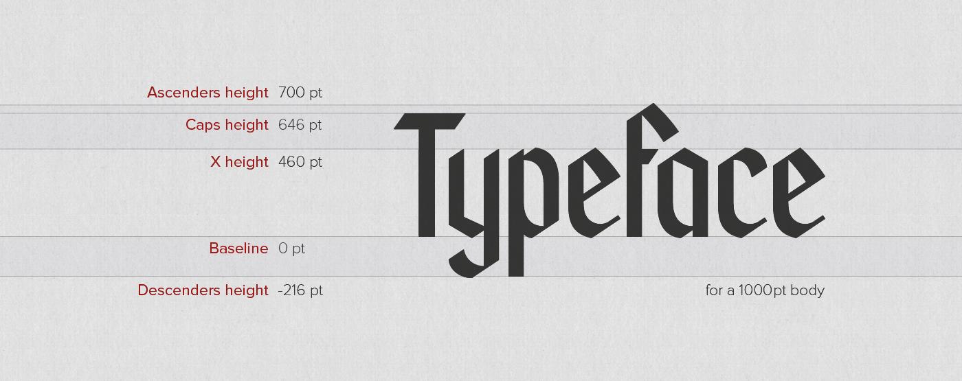 gothic Blackletter textura Fraktur font type Typeface Typographie Calligraphy   free