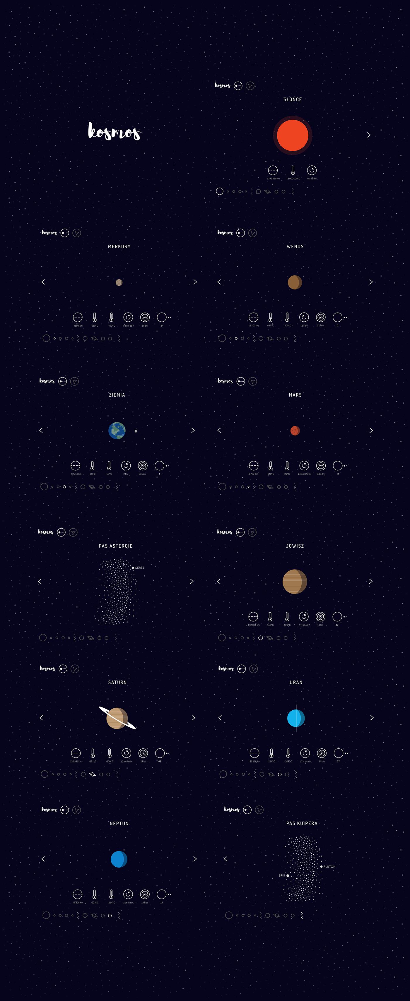 kosmos cosmos universe Space  Planets stars solar system kids
