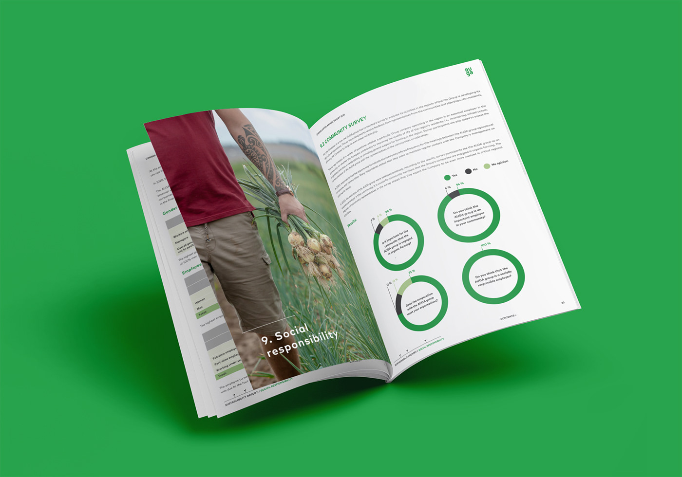 annual report eco infographics Layout magazine print design  report Sustainability text