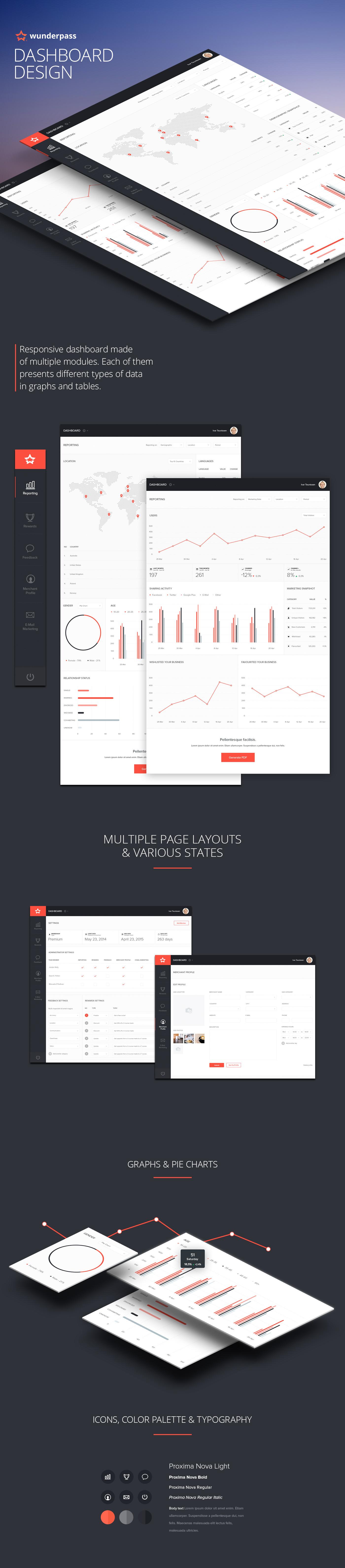 dashboard UI ux uidesign admin panel Graphs pie charts sidebar cocpit app application flat design stats Data