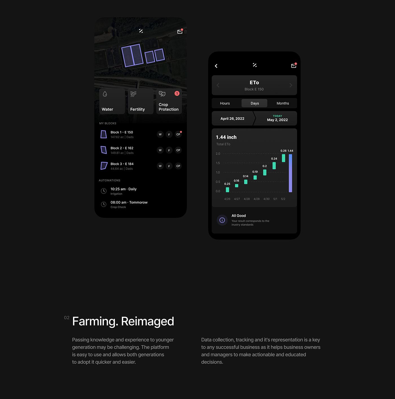 admin app farmer mobile SAAS UI/UX user interface ux Voit voit team