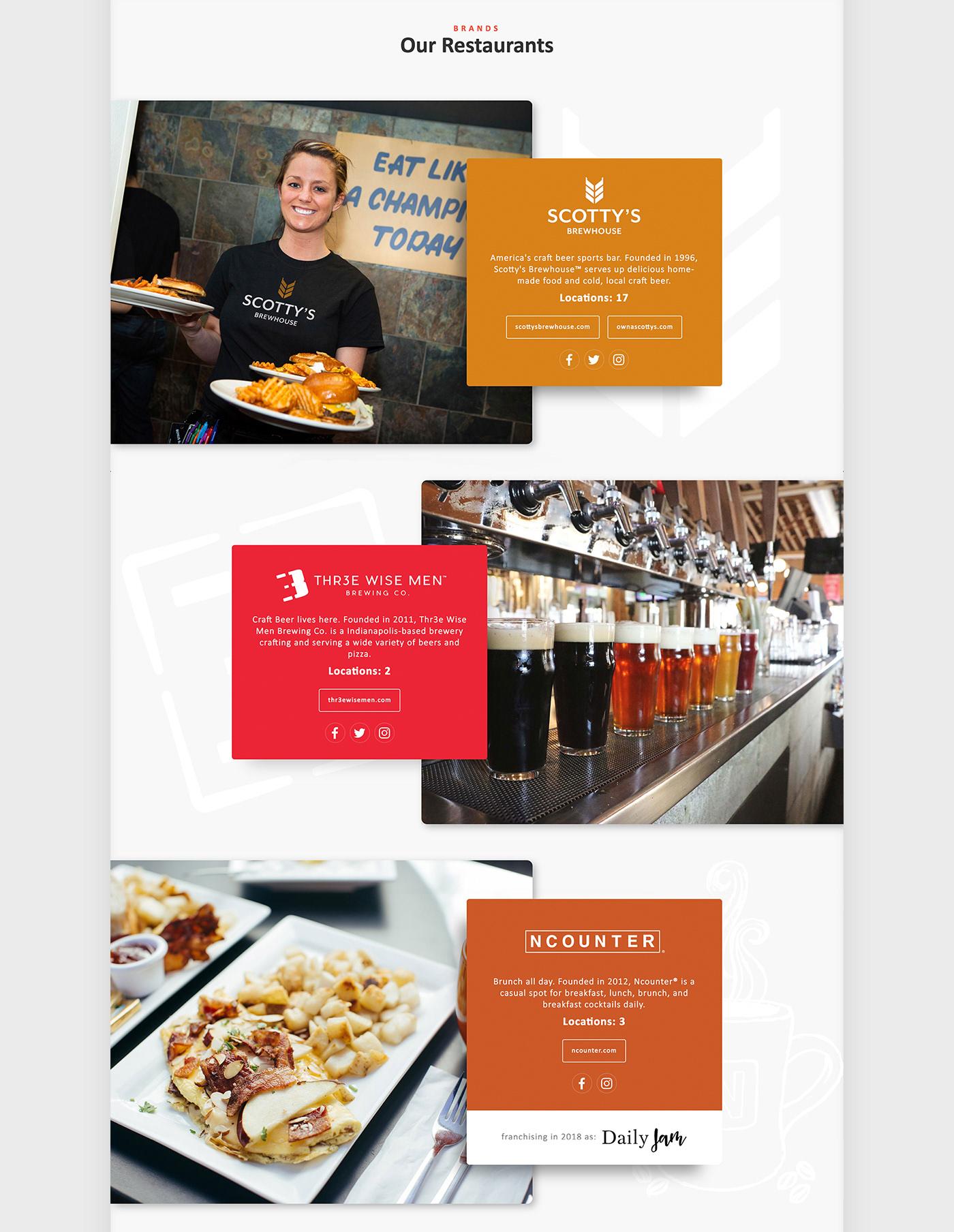 ui design,UX design,Web Design ,restaurants,Press Releases,news site,Webflow