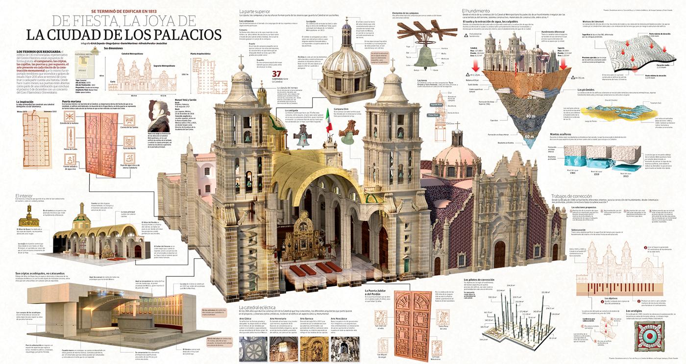 Catedral Metropolitana on Behance