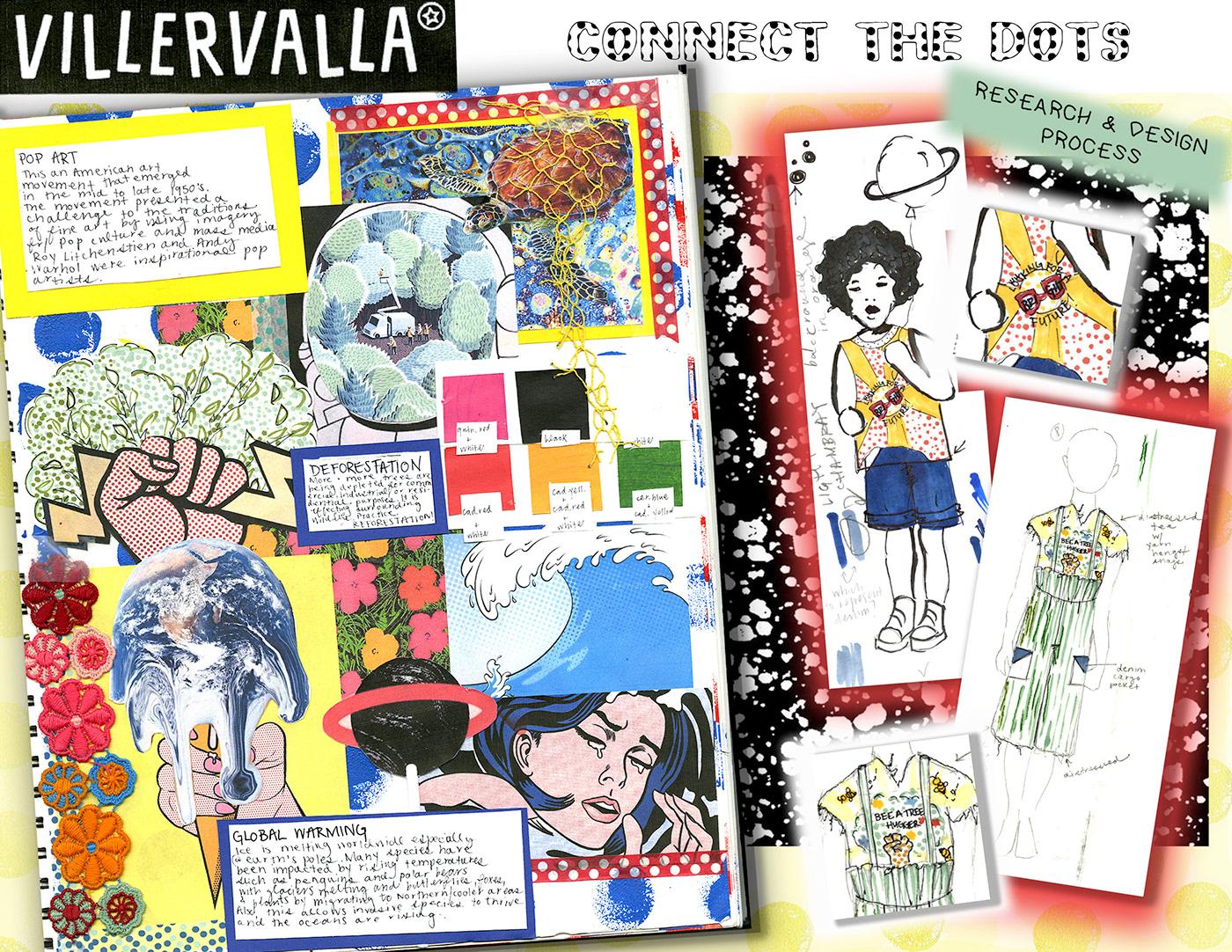 Childrenswear Fashion  fashion design ILLUSTRATION  Sustainability gender nuetral print design