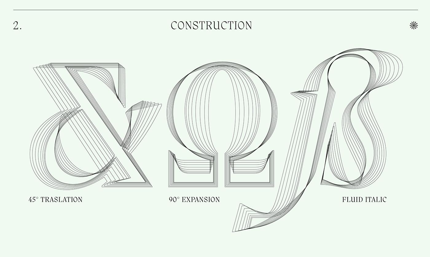 birds classy Display font italic modern serif Typeface free Free font