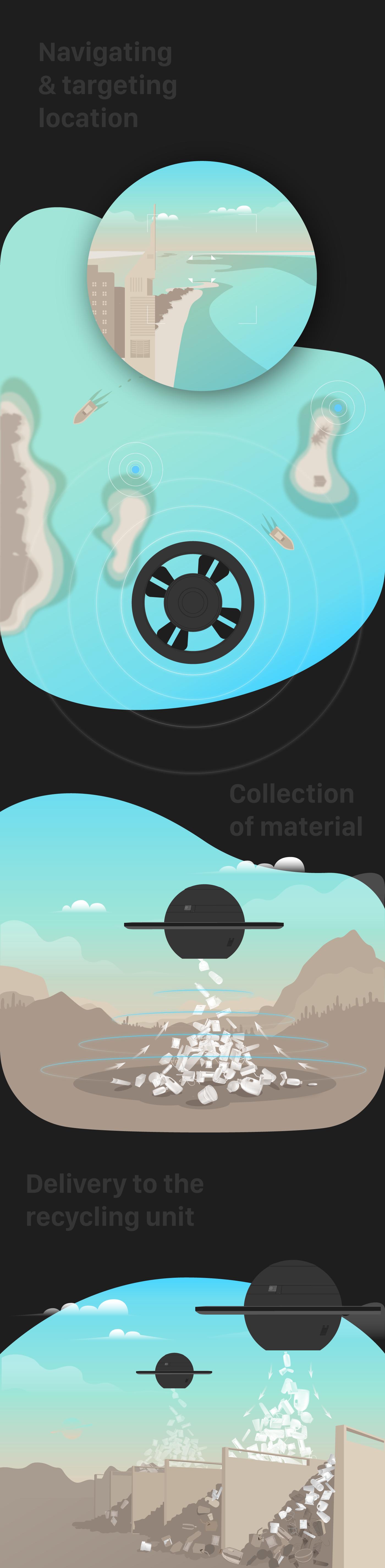 plastic pollution PLASTIC MAGNET POLULTION REMOVER branding  art direction  Interaction design  Waste Management System graphic design