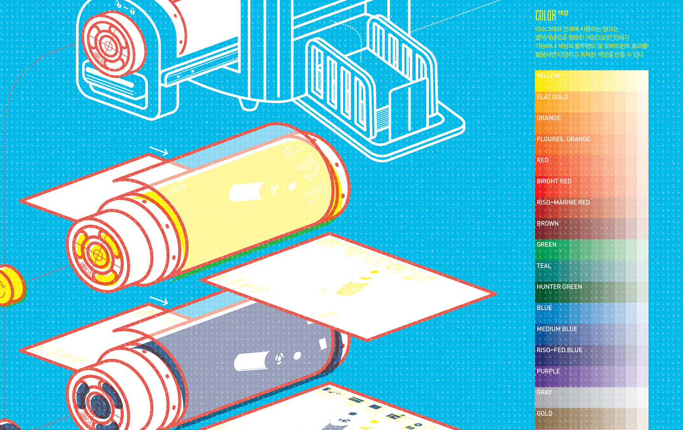#Poster #Design #graphic design #infographic #infographics #data visualization #editorialdesign #print #risograph #203x