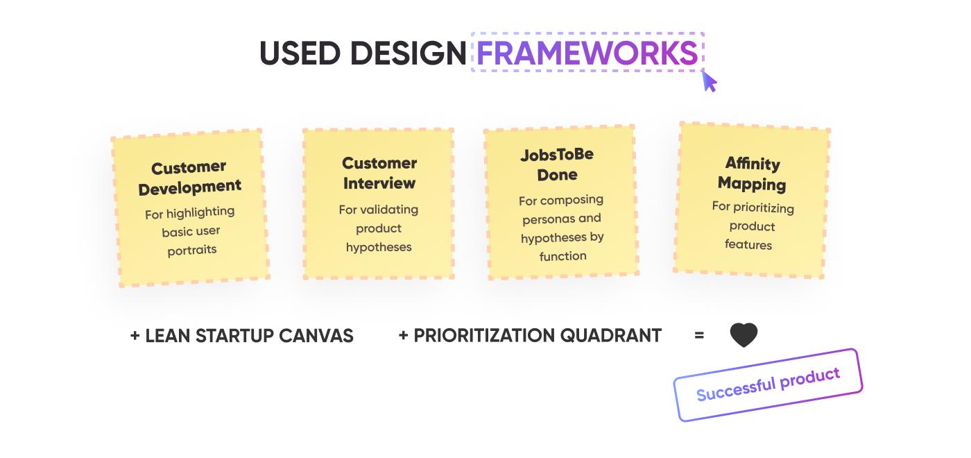Education flumberg learning Online education Responsive school UI ux Web Design  Website