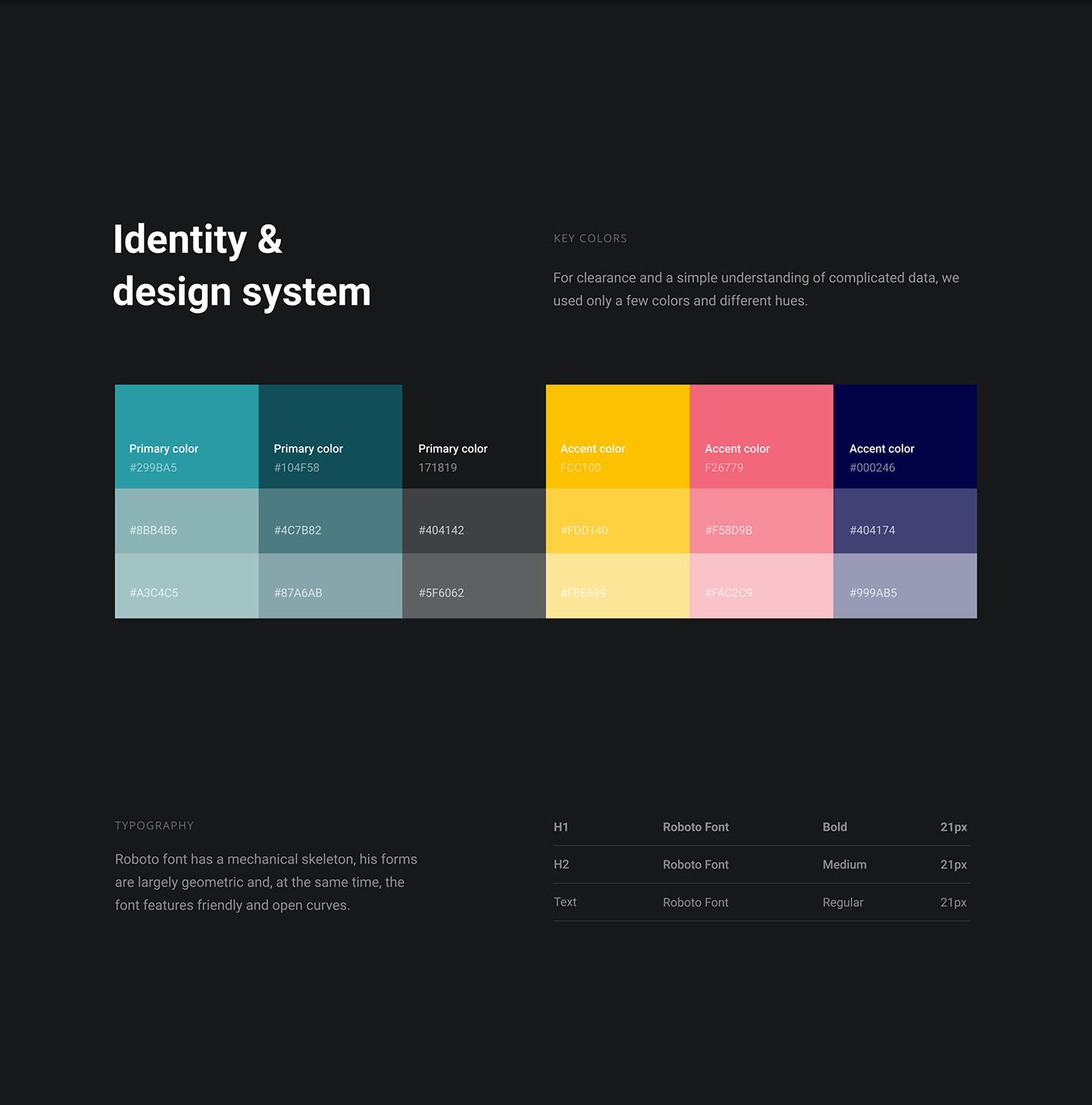 Advertising  dashboard design digital narketing Platform product design  UI ux Web