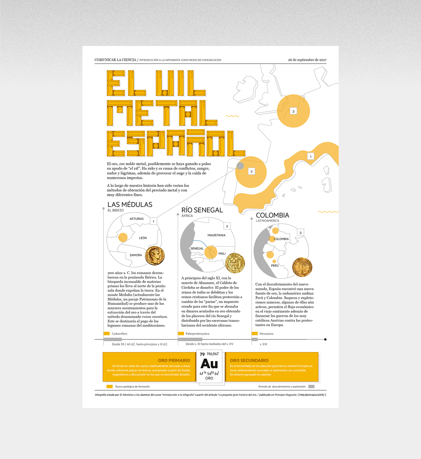 infographics Data organization oro gold infografia graphic infography editorial spain