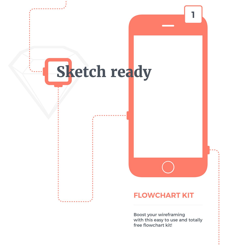 flowchart kit free mobile wireframing kit for sketch on behance