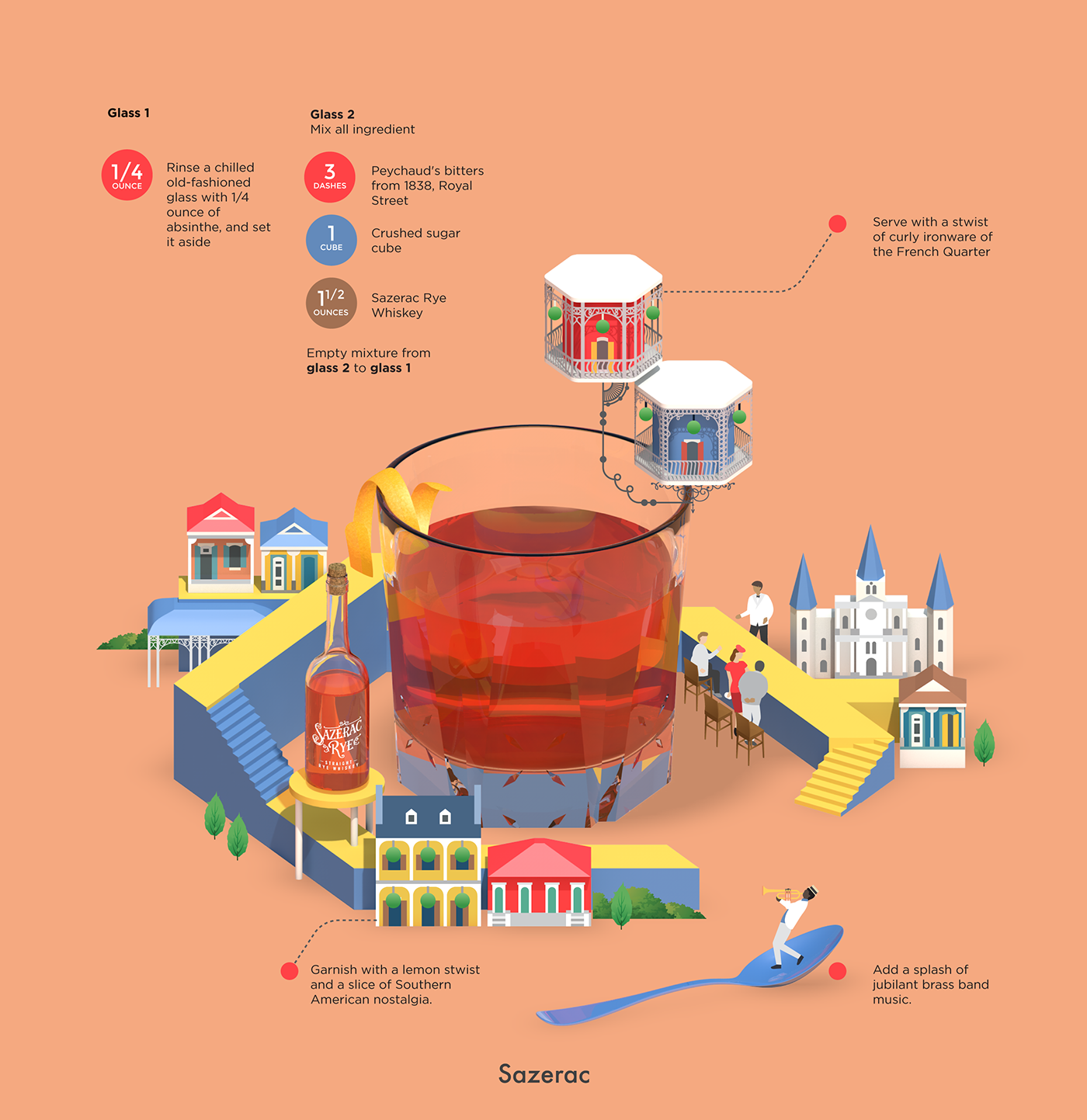 cocktail recipe infographic city culture drink alcohol