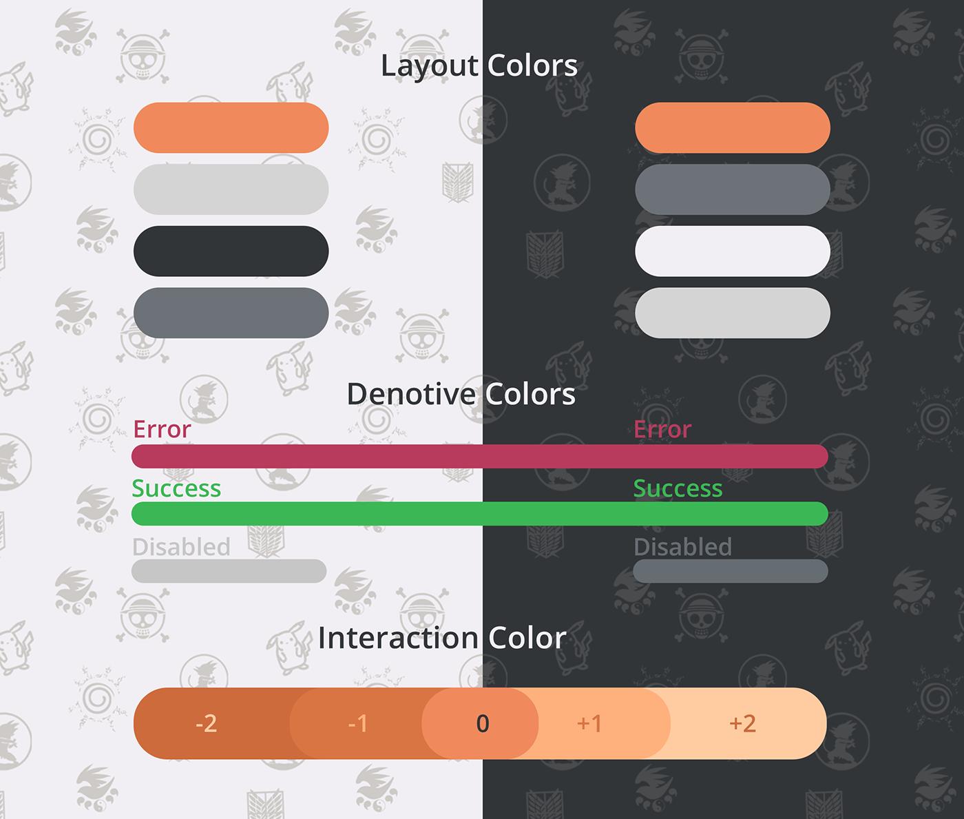 uiux Mobile app anime ILLUSTRATION  Adobe XD graphic design  ui ux interaction motion graphics  material
