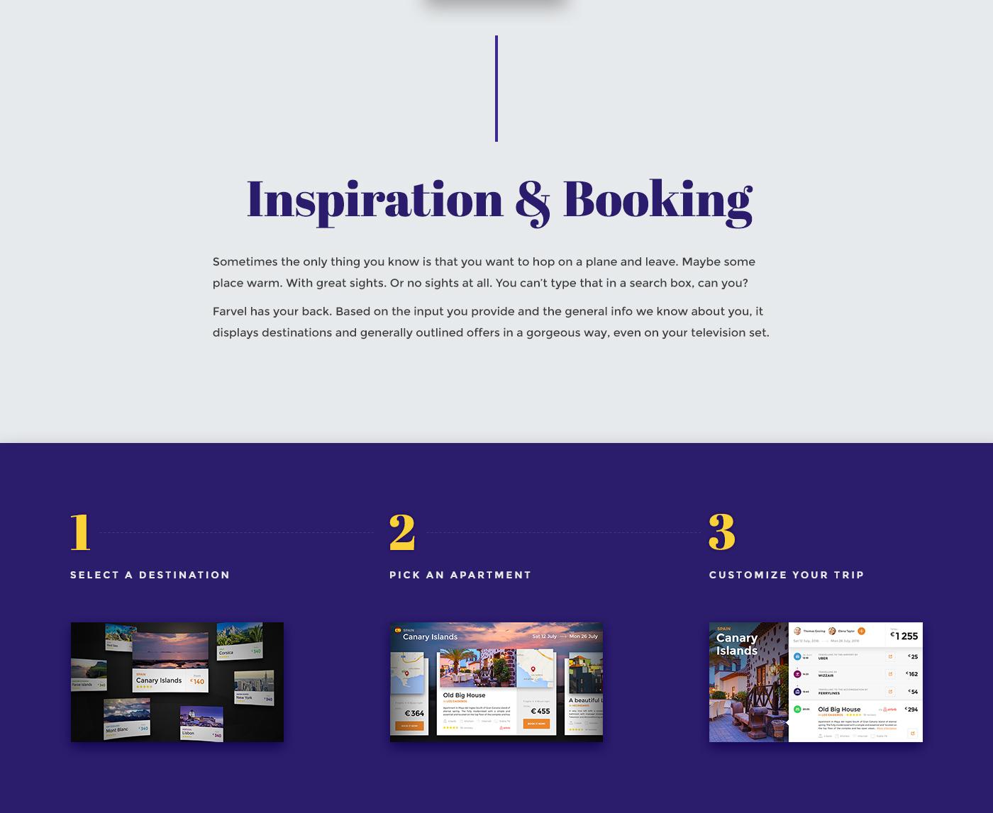 Travel Travelling organizer app inspiration Holiday iPad iphone Icon service