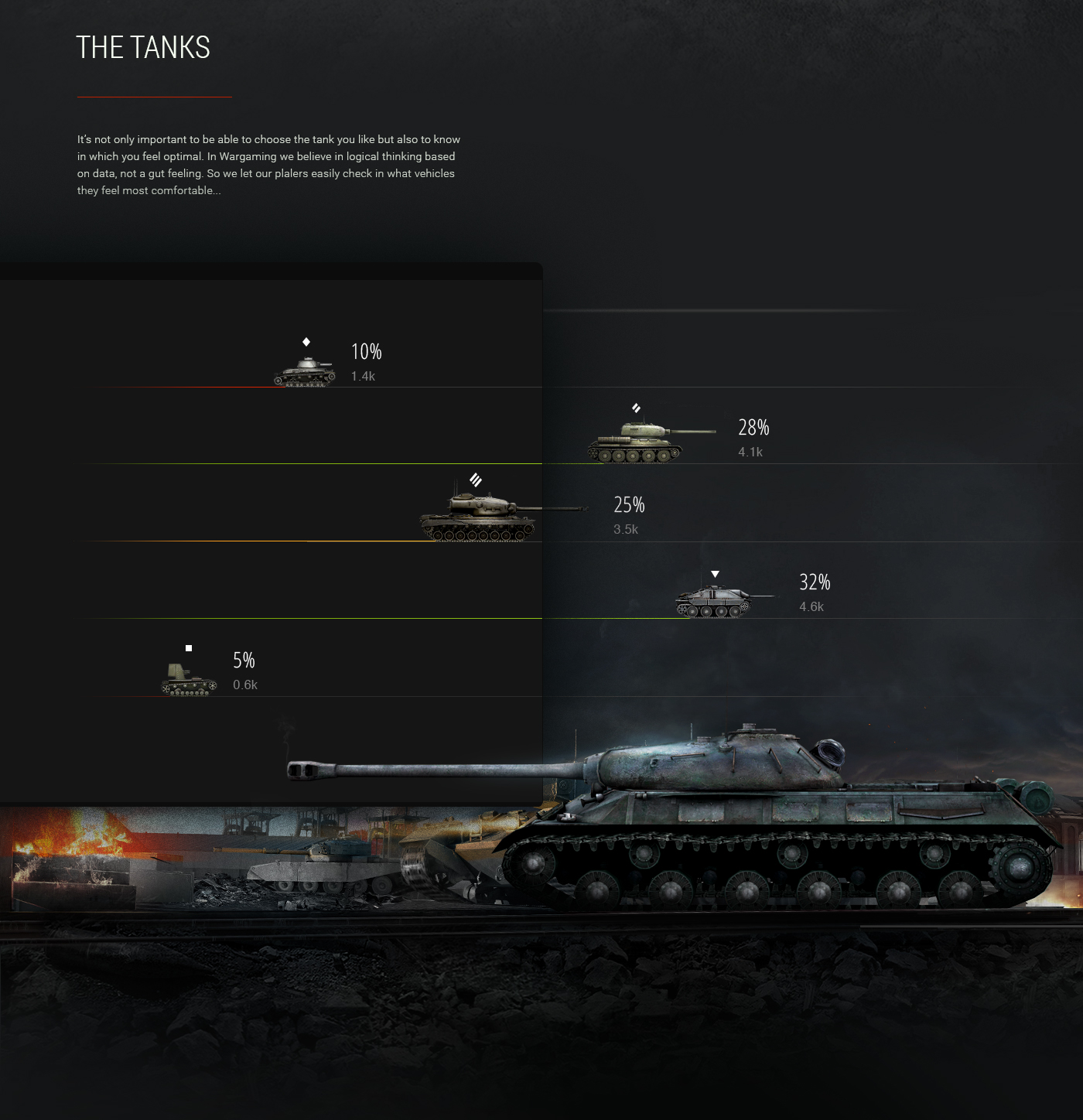 game console portal world of tanks wot wg wargaming