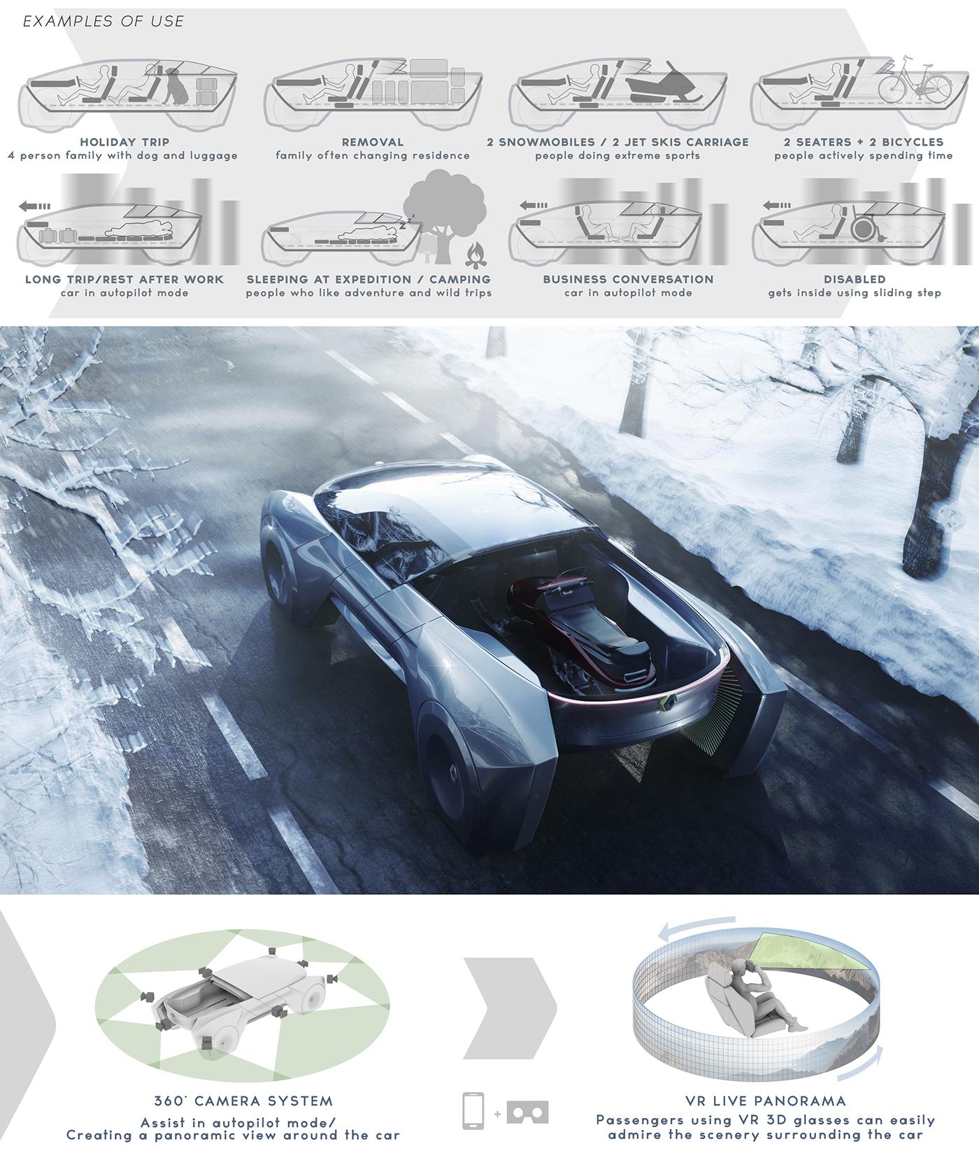 pick up renault renault subtil corona sport pick up pickup design pickup concept michelin challenge design Michelinchallenge Michelin Challenge