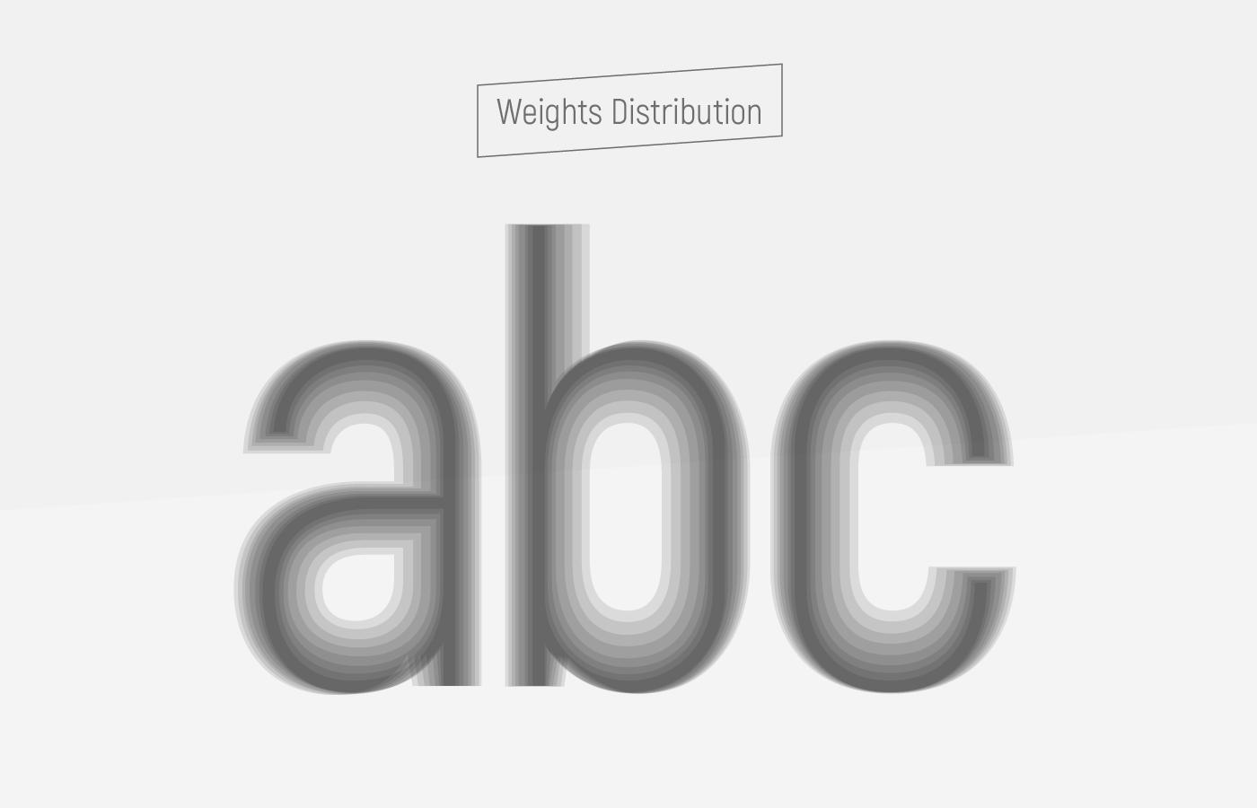 Free font free fonts Typeface narrow condensed sans serif geometry кириллица Cyrillic Latin extended latin akrobat Akrobat free Akrobat font