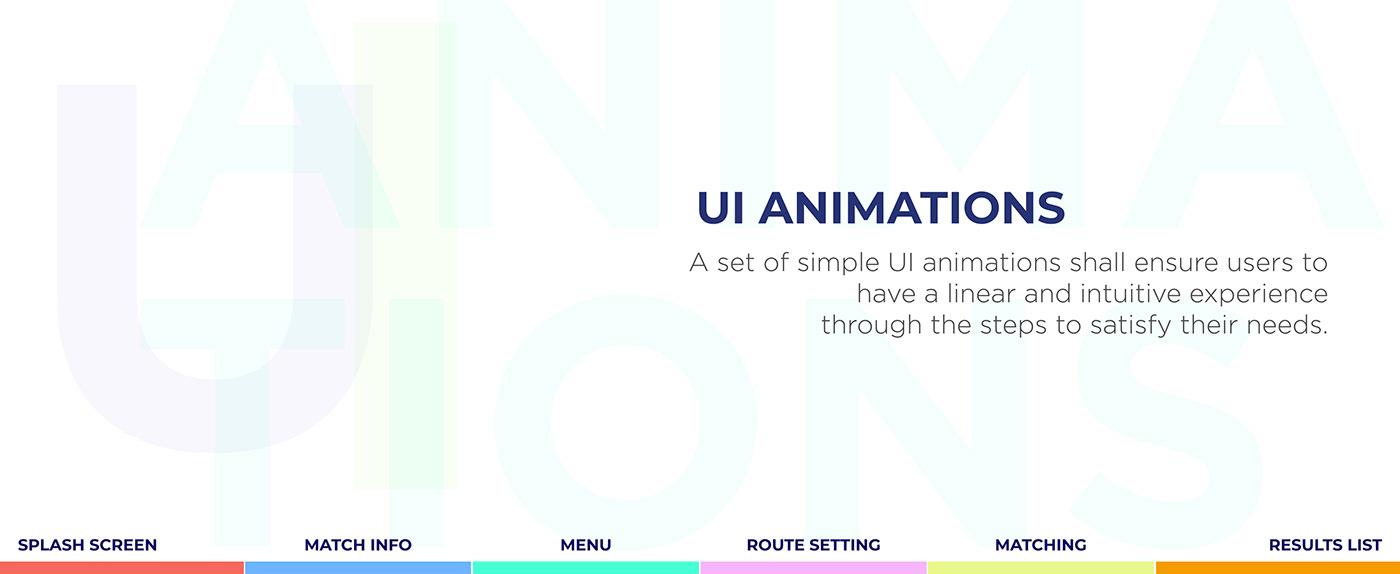 invision studio sketch app app user interface user experience adobe illustrator Adobe Photoshop animations Usability