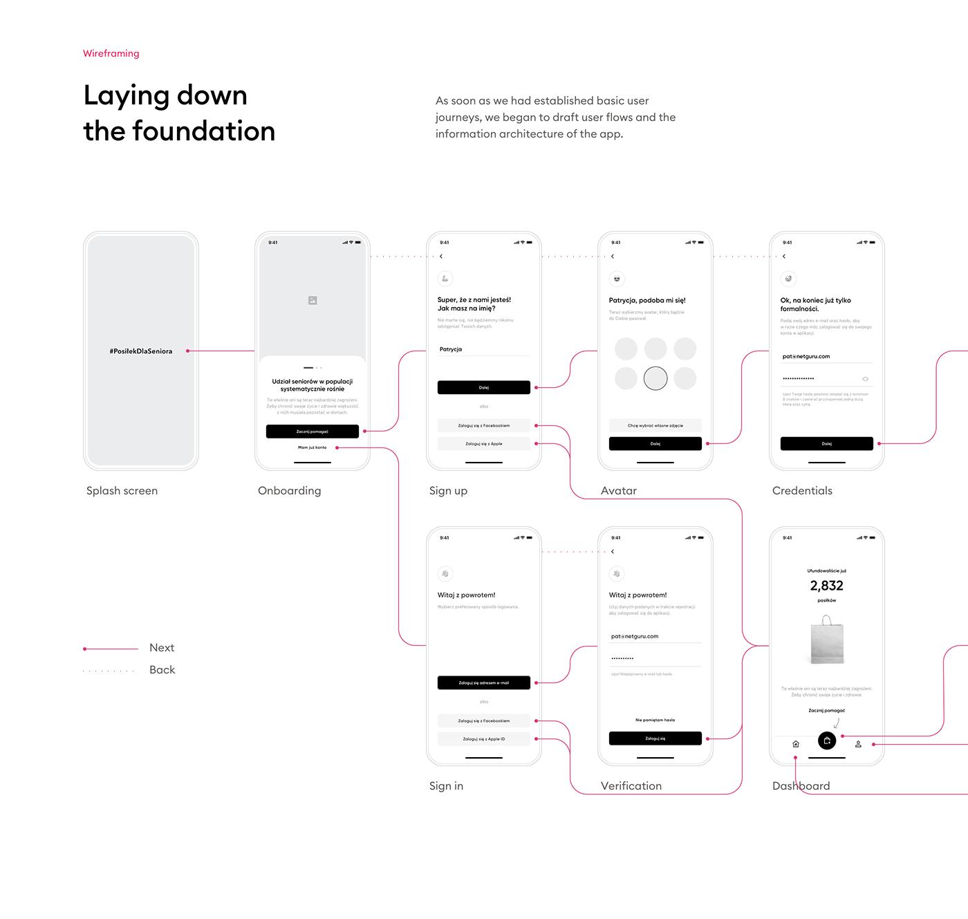 art direction  interaction Interface landing page Mobile app UI/UX Website