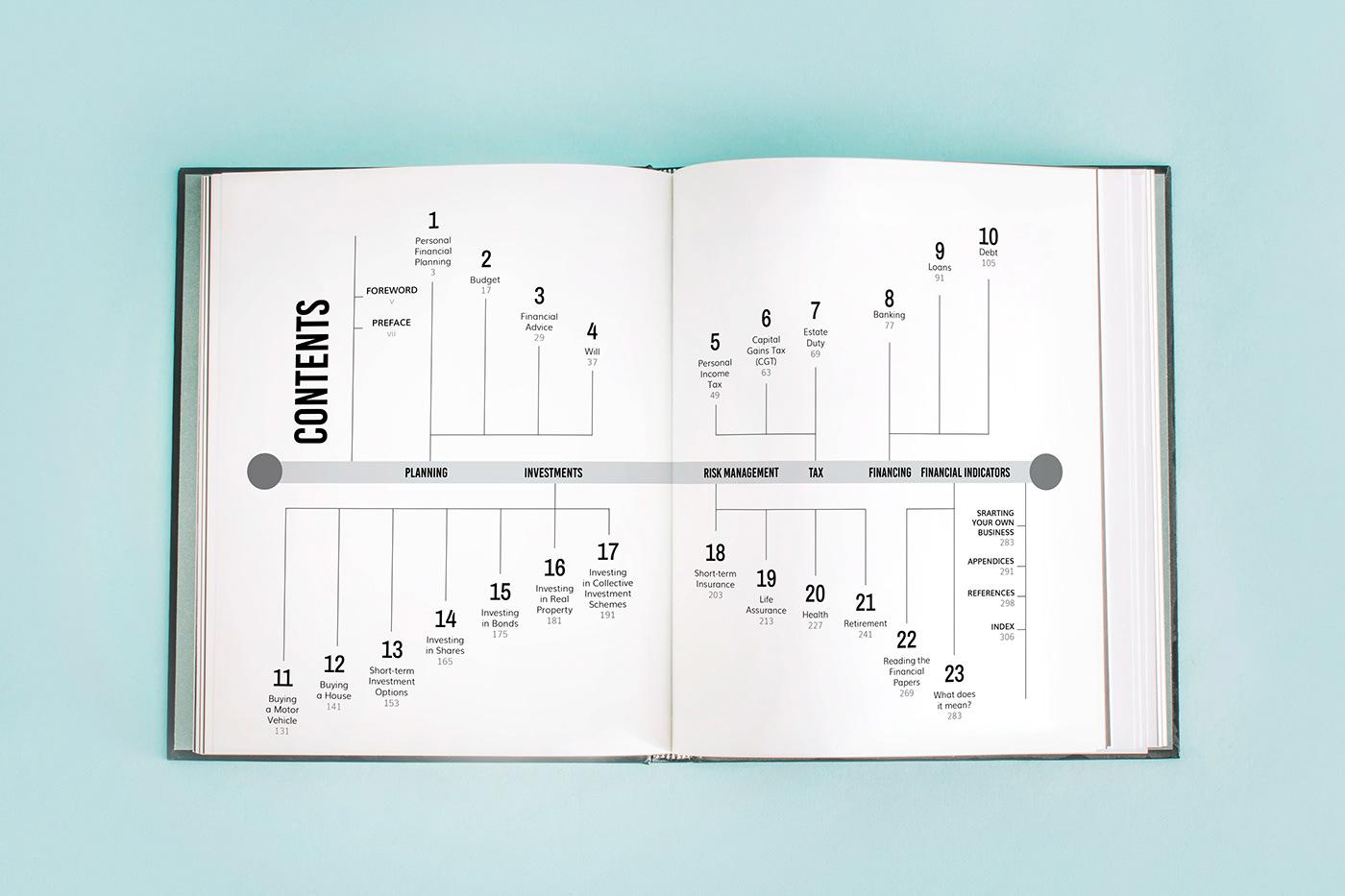 book books design Layout Layout Design manuscript publish publishing