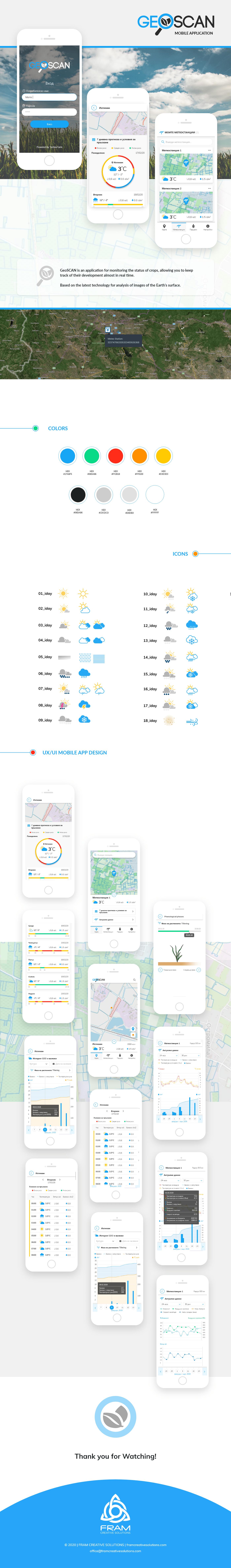 mobile design Prototyping UI ux ux/ui