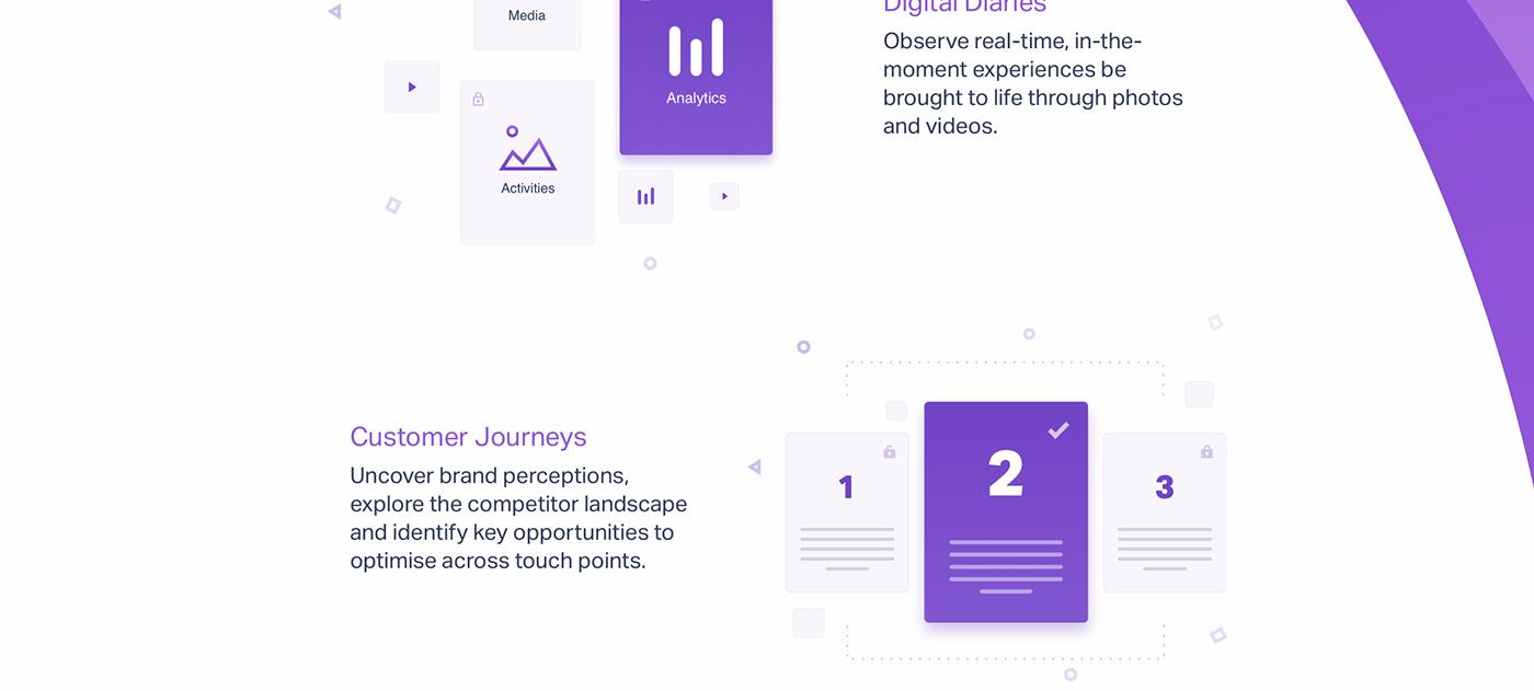Web Design  illustrations application design trends design animation  Interface Data analytics dashboard