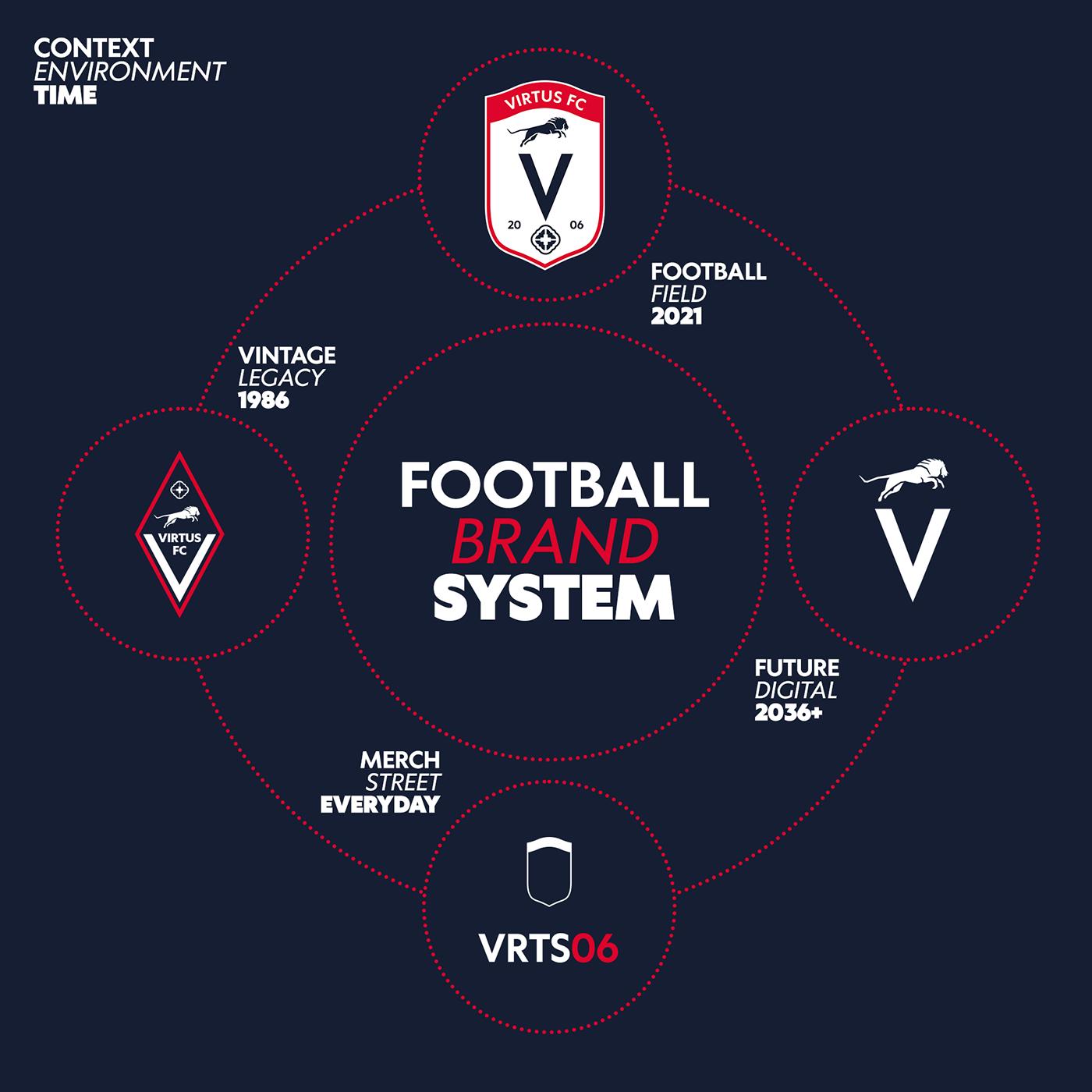 brand identity football IED milano rebranding graphic design