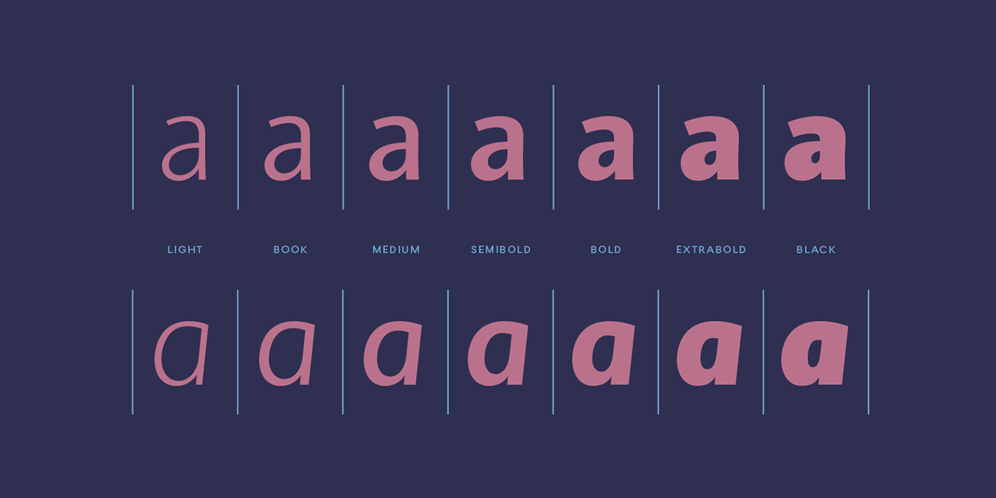 font sans Typecult editorial corporate Typeface