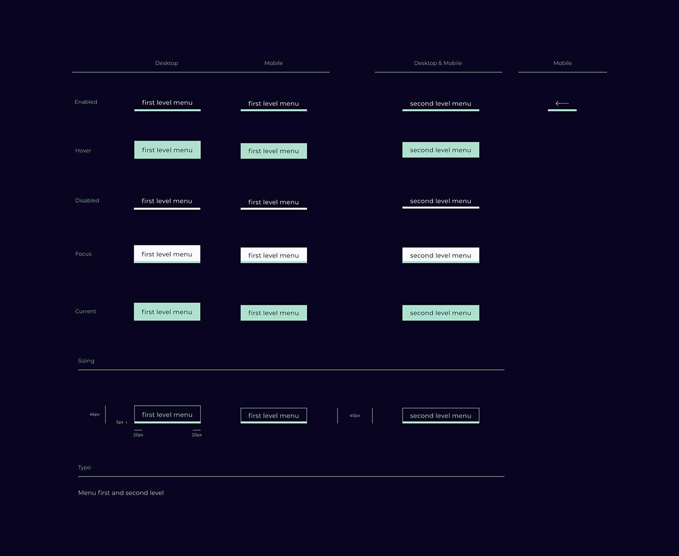 Website Webdesign wordpress Europe screenwriters Association UI ux css tours