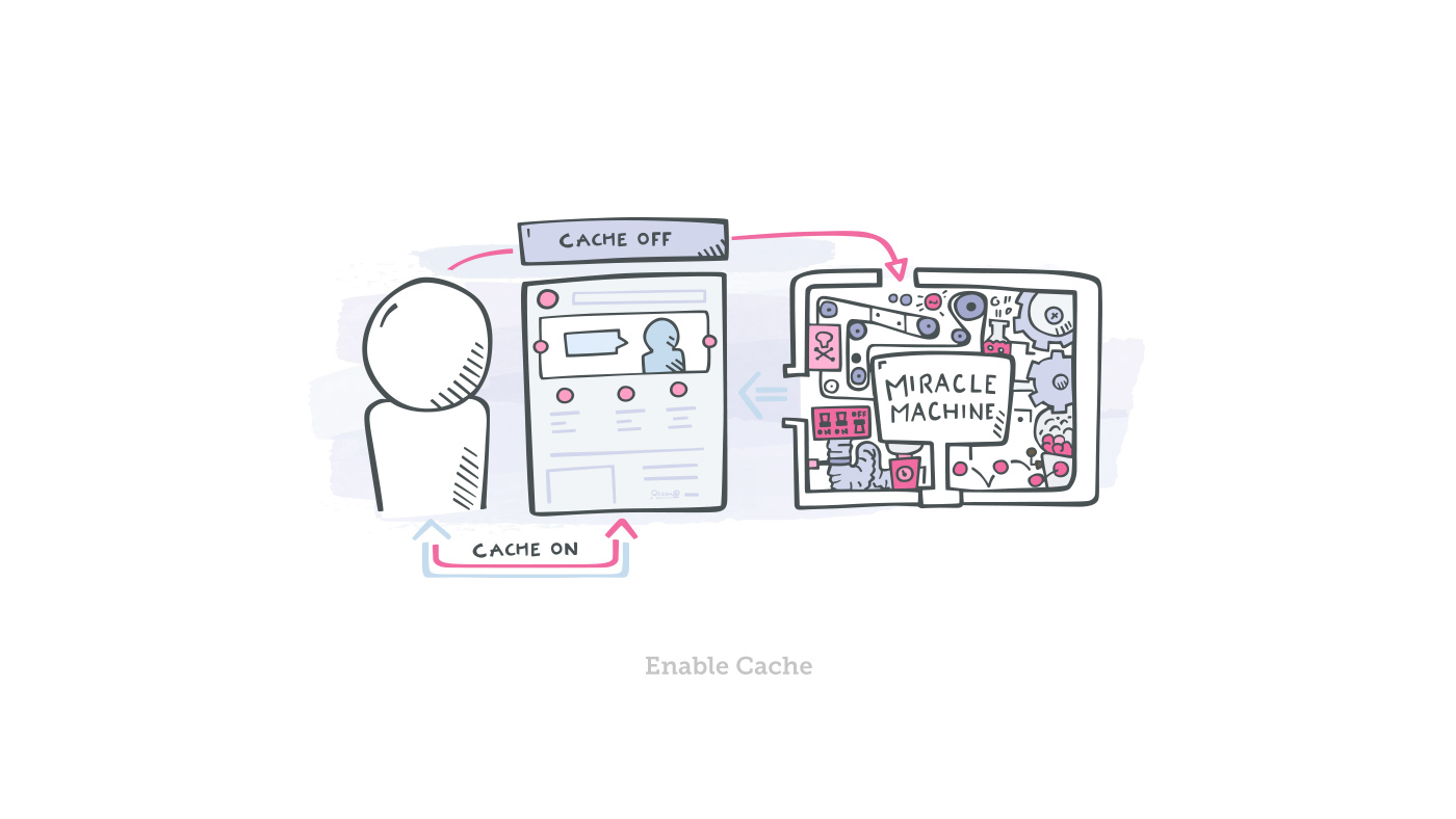 hand drawn,wordpress,infographic,cartoon,doodle,Blog Post,illustrations