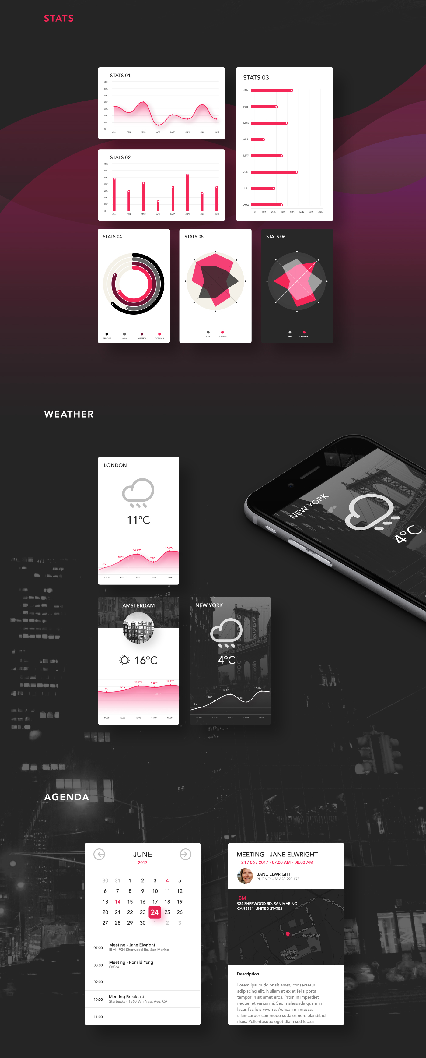 UI kit ui kit icons user interface user experience Web app application mobile app design free resources Layout Interface