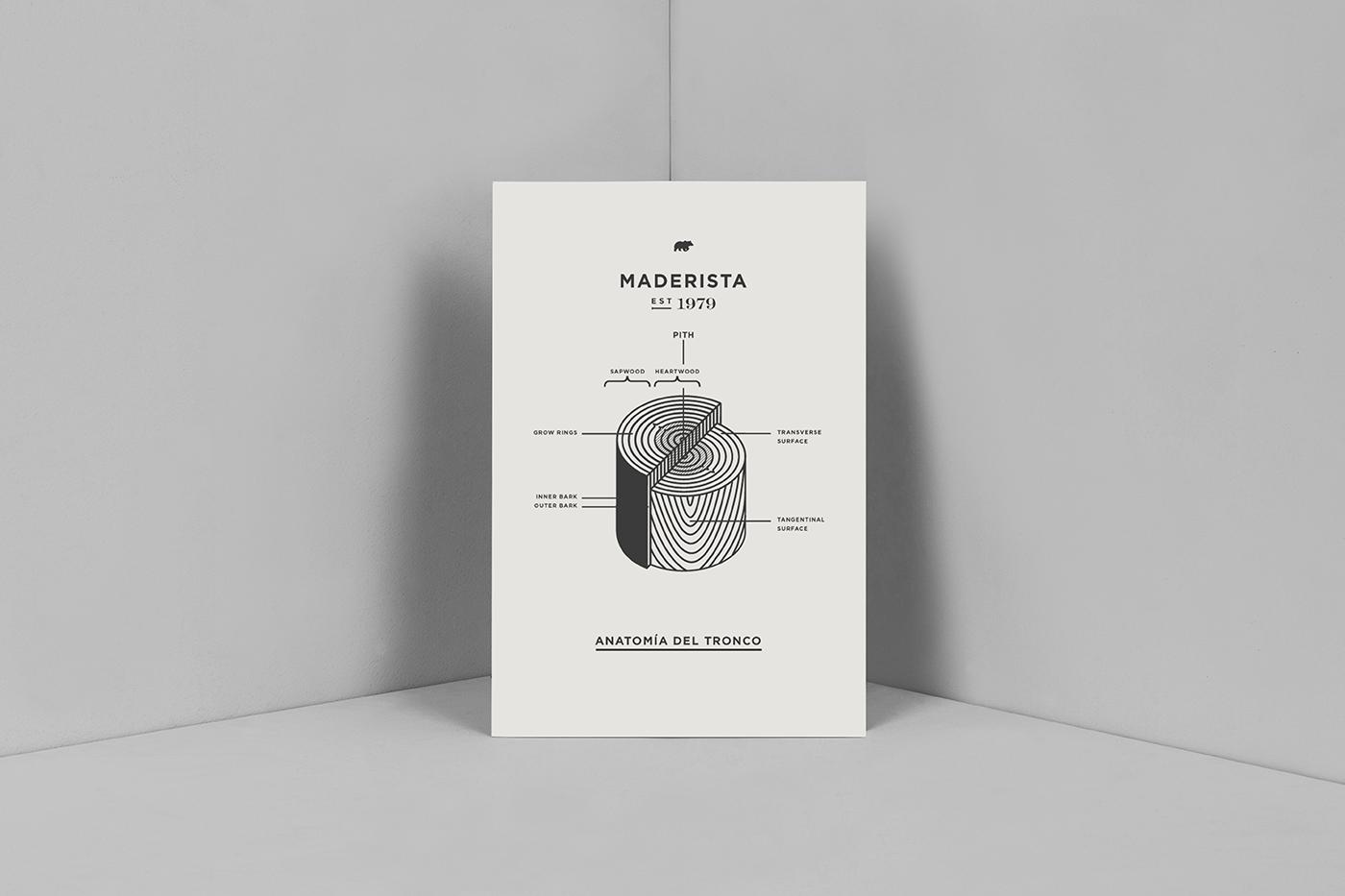 Poster design monochrome - Poster Design We Love Posters By Anagrama Studio