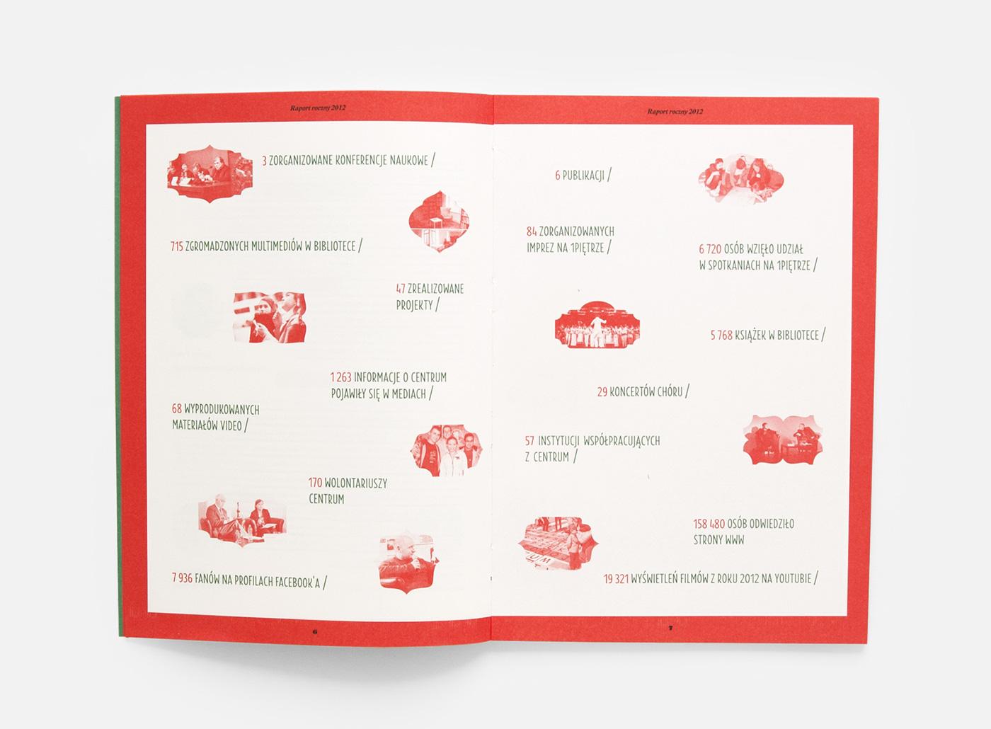 annual report NGO print book design
