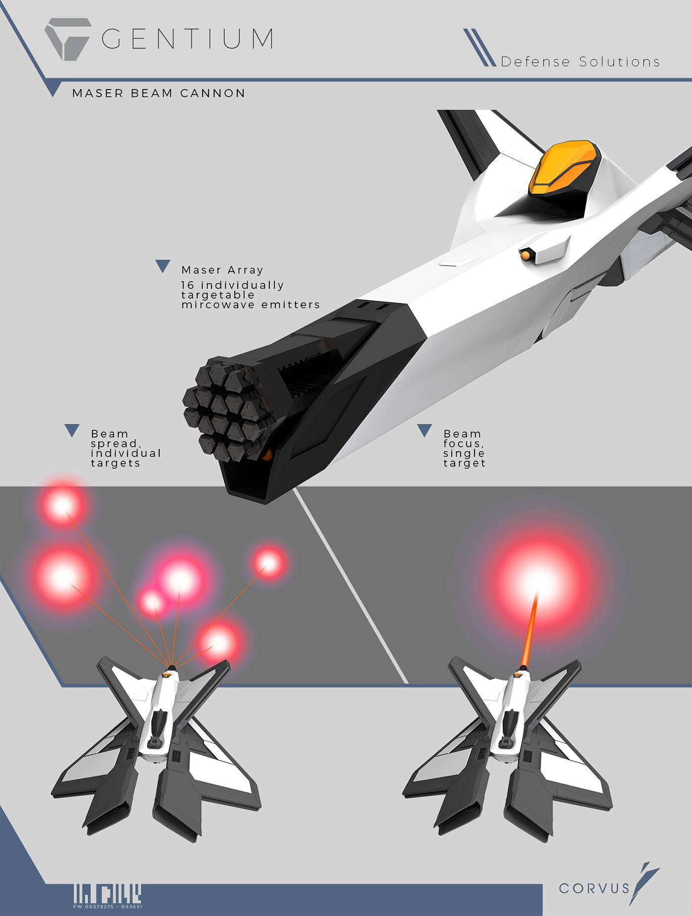 Image may contain: screenshot, aircraft and airplane